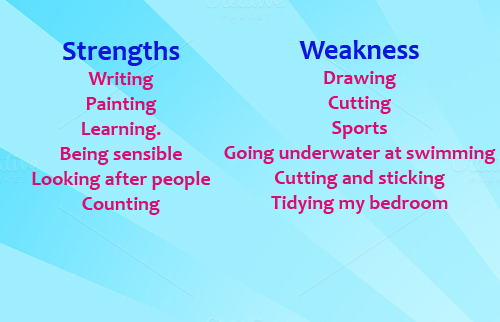 job interview weaknesses examples