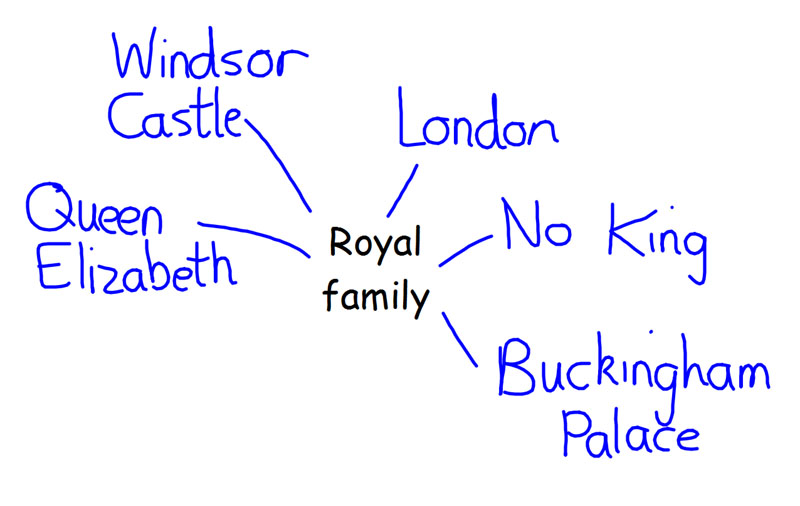 royal_fam001